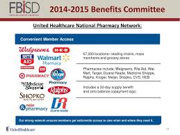 united healthcare pharmacy help desk benefits committee september 24 ppt download