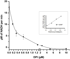 frontiers superoxide generation and its involvement in the
