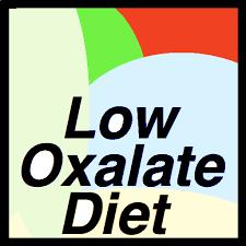 low oxalate diet app store revenue u0026 download estimates us