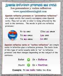 learn reflexive pronouns in spanish list examples u0026 practice