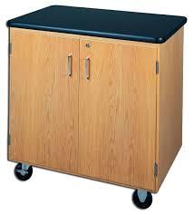 Ultra Hd Storage Cabinet Rolling Storage Cabinet Lockable Rolling Storage Cabinet Ultrahd