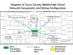 network wiring diagram and network diagram ethernet wiring diagram