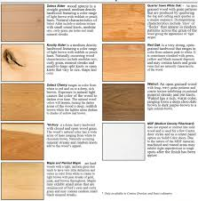 how to darken white cabinets custom cabinet construction finishes at a semi custom