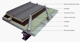 image result for flat roof metal trusses construction