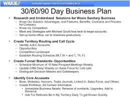 example of the business plan for 30 60 90 days job hunt