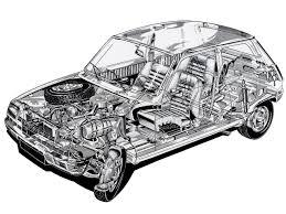 renault 5 engine renault 5 3 doors specs 1972 1973 1974 1975 1976 1977 1978