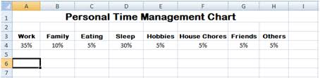 free worksheets time management worksheets for adults free
