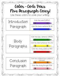 9th grade expository essay examples botbuzz co