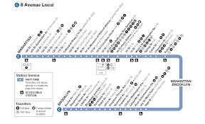 B15 Bus Route Map by Nyc Metro Route C 8th Avenue Local Mta Info Nyc Subway Map D
