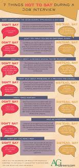 here are some things to avoid saying at an and things