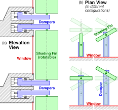 active control for a distributed mass damper system journal of