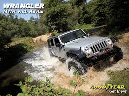 jeep wallpaper jeep wallpaper and background 1280x960 id 238371