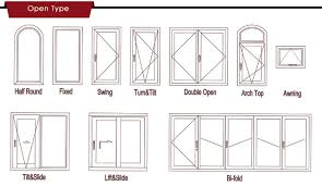 Awning Sizes Nice House Window Size High Quality Philippines Glass Window
