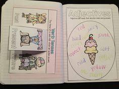 interactive grammar notebooks grammar notebook grammar