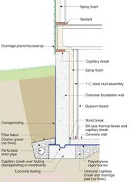 basement vapor barrier or not basement insulation building science corporation