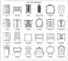 Different Types Of Home Decor Styles 67 Best Decorating Antique U0026 Period Furniture Styles