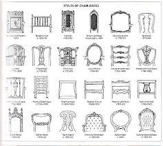 67 best decorating antique u0026 period furniture styles