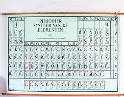 N Periodic Table Periodic Table Database Chemogenesis