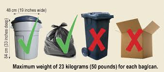 garbage and recycling rules and limits