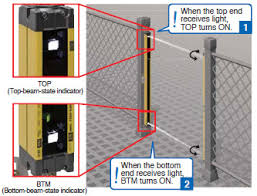 f3sr b safety light curtain features omron industrial automation