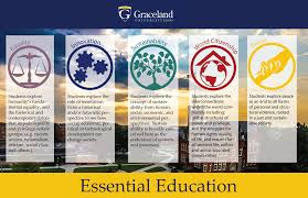 curriculum courses by theme essential education