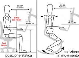 postura corretta scrivania piano di lavoro sedia e poggiapiedi in ufficio idee green