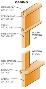 woodwork plans pdf download free parts diagram u0026wood work