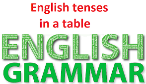 table of english tenses pdf english tenses in a table english grammar pdf web education