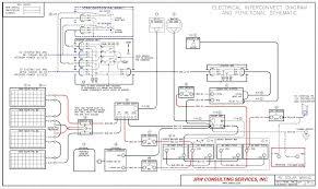 wiring diagram for rv batteries best of rv solar wiring diagram