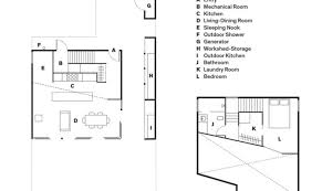 Vacation Cottage Floor Plans 23 Fresh Vacation House Floor Plans House Plans 48911