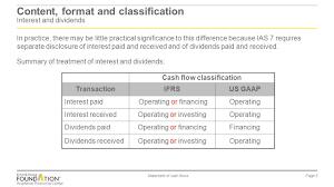 objectives of cash flow statement ias 7 statement of cash flows ppt video online download 5 content