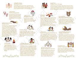Invitation Card For Pooja Indian Wedding Program Invitation Card Ideas Frugal2fab