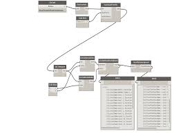 level creation not appearing in revit document revit dynamo