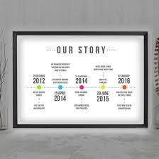 personalised light box our story timeline find me a gift