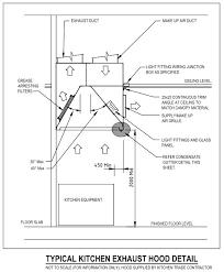 commercial kitchen ventilation design commercial kitchen exhaust hood design kitchen design online free