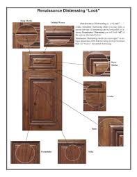 Kitchen Cabinet Door Colors Distressing Options For Cabinet Door And Components Walzcraft