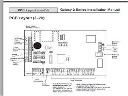 honeywell alarm system wiring diagram u2013 autoguard alarms