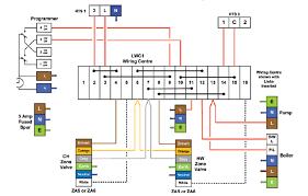 honeywell wiring centre diagram efcaviation