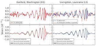 universe special issue 100 years of chronogeometrodynamics