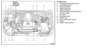 nissan frontier engine diagram nissan vq35de questions u0026 answers