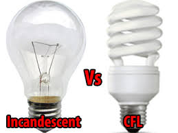 incandescent light bulb law light bulb are incandescent light bulbs illegal home depot 100