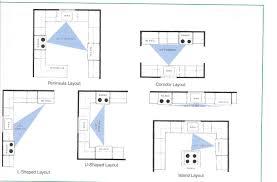 Size Of Kitchen Island by Kitchen Furniture Impressive Kitchen Floor Plans Island Design