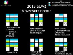 lexus suv 2015 third row 2013 2015 3rd row 8 passenger suv latch 003 car pinterest