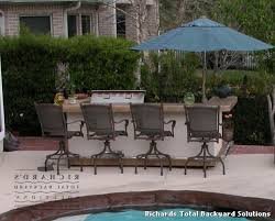 Richards Backyard Solutions by Serenity In Design Small Backyard Solutions Landscape Orange