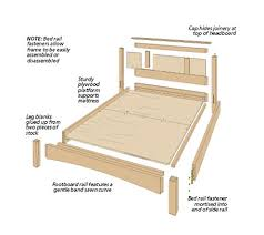 Plans For Platform Bed With Storage Drawers by Plans For Platform Bed With Storage Drawers New Woodworking Style