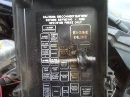 dodge fuse box wiring diagram simonand