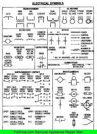 automotive wiring diagram symbols automotive parts diagrams