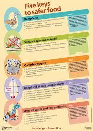 hygi e alimentaire en cuisine hygiene and safety in the kitchen poster szukaj w safety
