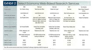 lexisnexis vs clear make tax research less taxing