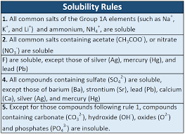 chapter 7 solutions chemistry